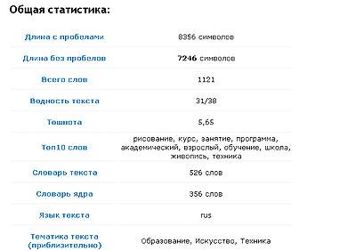скриншот сервиса SEO-анализа текста